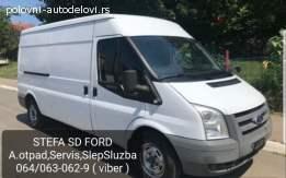 Delovi Ford Transit