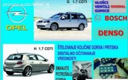 Dizne Opel cdti