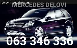 Mercedes B klasa delovi