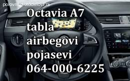 Škoda octavia A7 airbag-pojas-tabla