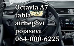 Skoda Octavia airbag tabla pojasevi