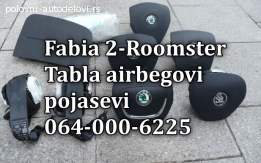 Škoda roomster airbegovi, škoda roomster pojasevi