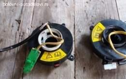 Spulna volana za Alfu 147